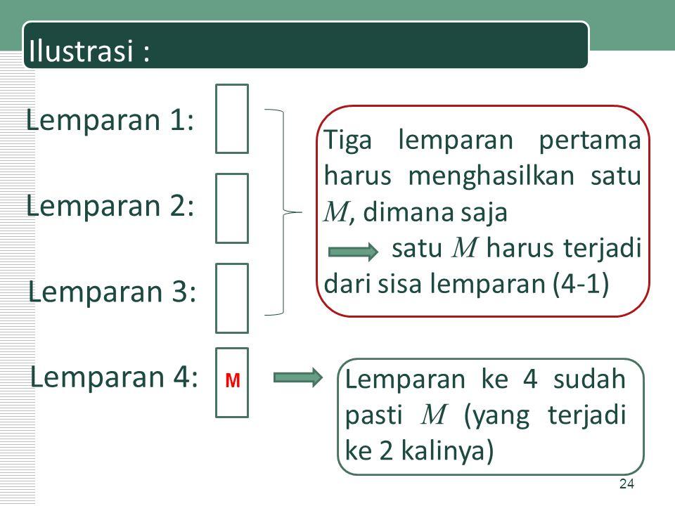 Ilustrasi : M Lemparan 1: Lemparan 2: Lemparan 3: Lemparan 4: Tiga lemparan pertama harus menghasilkan satu M, dimana saja satu M harus terjadi dari s
