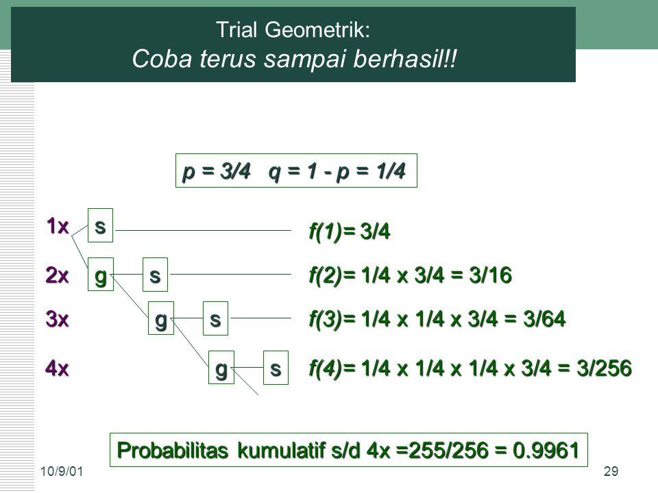 10/9/0129 Trial Geometrik: Coba terus sampai berhasil!! s p = 3/4 q = 1 - p = 1/4 g f(1)= 3/4 s s s g g f(3)= 1/4 x 1/4 x 3/4 = 3/64 f(4)= 1/4 x 1/4 x