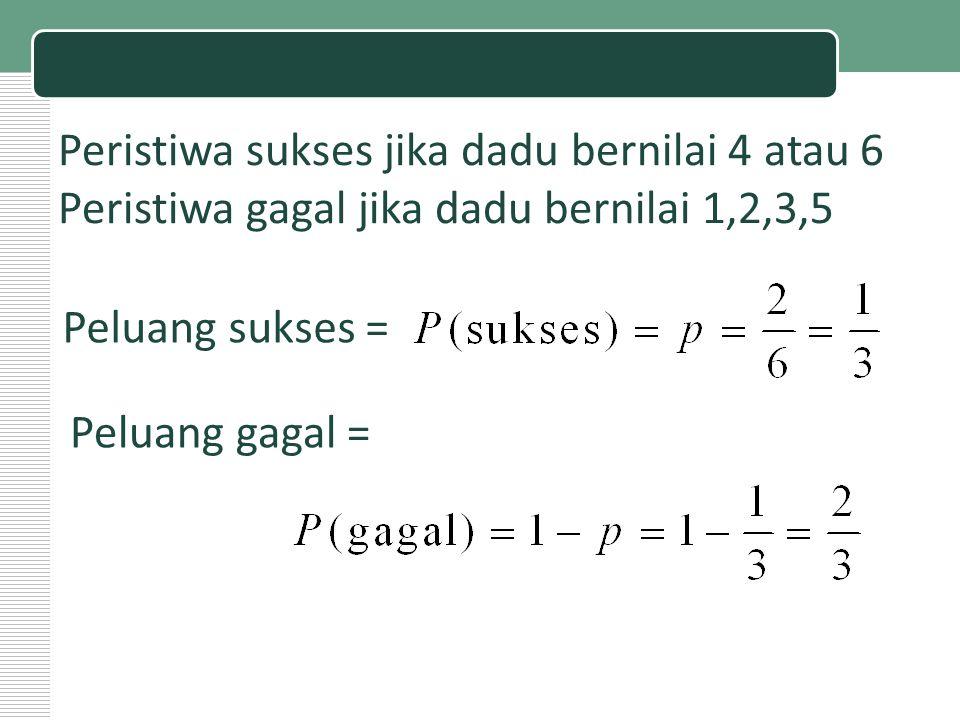Jawab: Peristiwa sukses jika dadu bernilai 4 atau 6 Peristiwa gagal jika dadu bernilai 1,2,3,5 Peluang sukses = Peluang gagal =