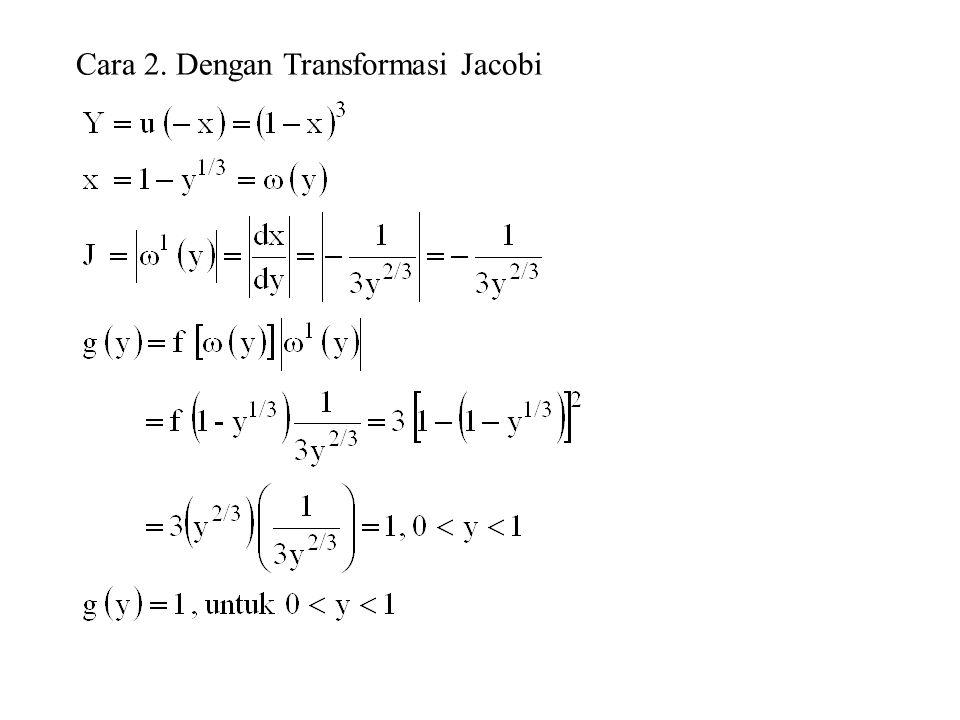 Peubah acak X mempunyai fungsi kepekatan f(x) dengan transformasi tidak satu-satu misalnya Y= u(x) = x 2 dan –1 < x < 2, maka 0 < y < 1 nilai dan untuk 1 < y < 4 nilai Teorema 2 Andaikan X perubahan acak kontinu dengan fungsi kepekatan f(x).