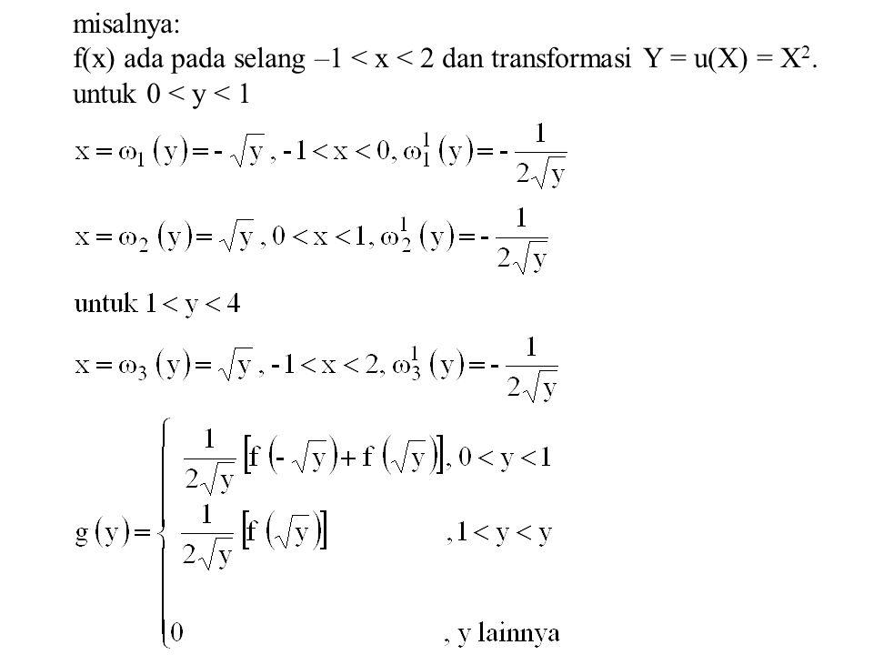 Transformasi dengan Matriks Jacobi Teorema 3 Andaikan X 1 dan X 2 merupakan peubah acak kontinu dengan sebaran peluang gabungan f(x 1, x 2 ) dan Y 1 = u 1 (x 1, x 2 ) dan Y 2 = u 2 (x 1, x 2 ) menentukan transformasi satu-satu diantara titik (x 1, x 2 ) dan (y 1, y 2 ) sehingga persamaan-persamaan Y 1 = u 1 (x 1, x 2 ) dan Y 2 = u 2 (x 1, x 2 ) dapat dipecahkan secara unik untuk x 1 dan x 2 dalam besaran y 1 dan y 2, katakanlah x 1 =  1 (y 1, y 2 ) dan x 2 =  2 (y 1, y 2 ), maka sebaran peluang gabungan Y 1 dan Y 2 berupa g (y 1, y 2 )= f [ 1 (y 1, y 2 ),  2 (y 1, y 2 )]|J| dengan Jacobian adalah determinan 2 x 2: