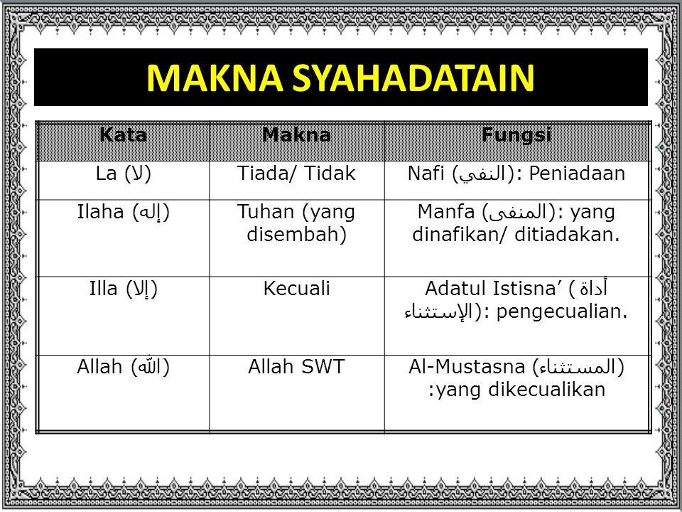 MAKNA SYAHADATAIN KataMaknaFungsi La ( لا )Tiada/ TidakNafi ( النفي ): Peniadaan Ilaha ( إله )Tuhan (yang disembah) Manfa ( المنفى ): yang dinafikan/
