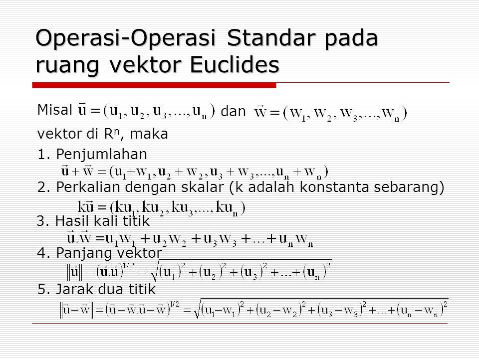 Operasi-Operasi Standar pada ruang vektor Euclides Misal dan vektor di R n, maka 1. Penjumlahan 2. Perkalian dengan skalar (k adalah konstanta sebaran