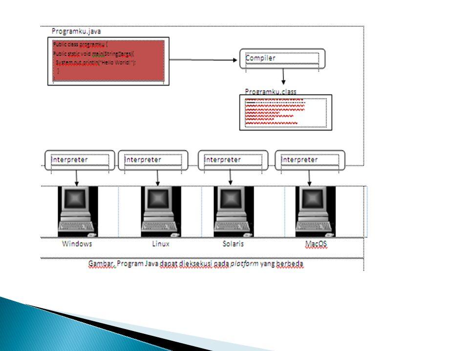  JVM  Garbage Collection  Code Security Pemrograman Visual (Java) Oleh : Yeka Hendriyani, M.Kom 2011