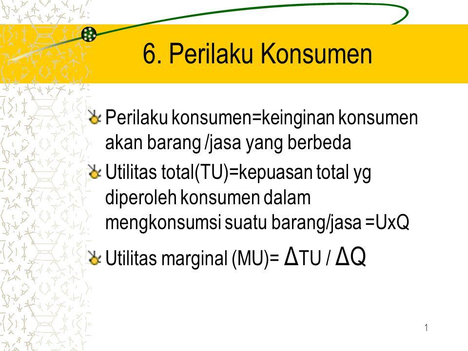 1 6. Perilaku Konsumen Perilaku konsumen=keinginan konsumen akan barang /jasa yang berbeda Utilitas total(TU)=kepuasan total yg diperoleh konsumen dal
