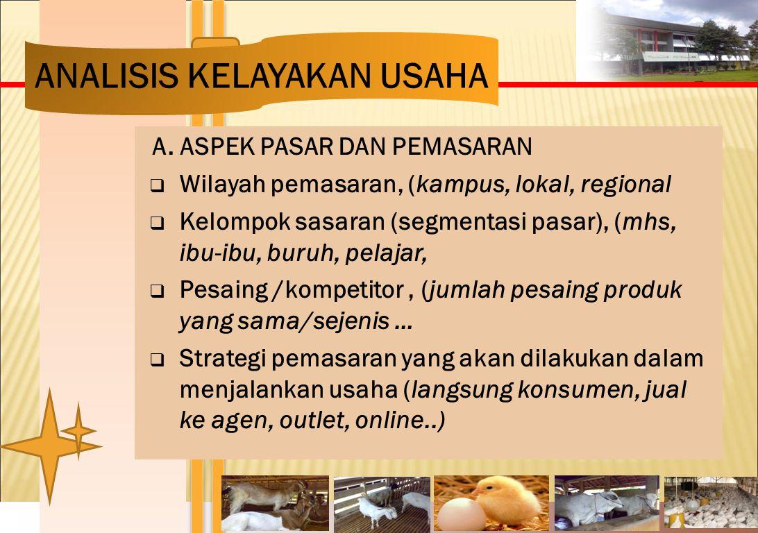 A. ASPEK PASAR DAN PEMASARAN  Wilayah pemasaran, (kampus, lokal, regional  Kelompok sasaran (segmentasi pasar), (mhs, ibu-ibu, buruh, pelajar,  Pes