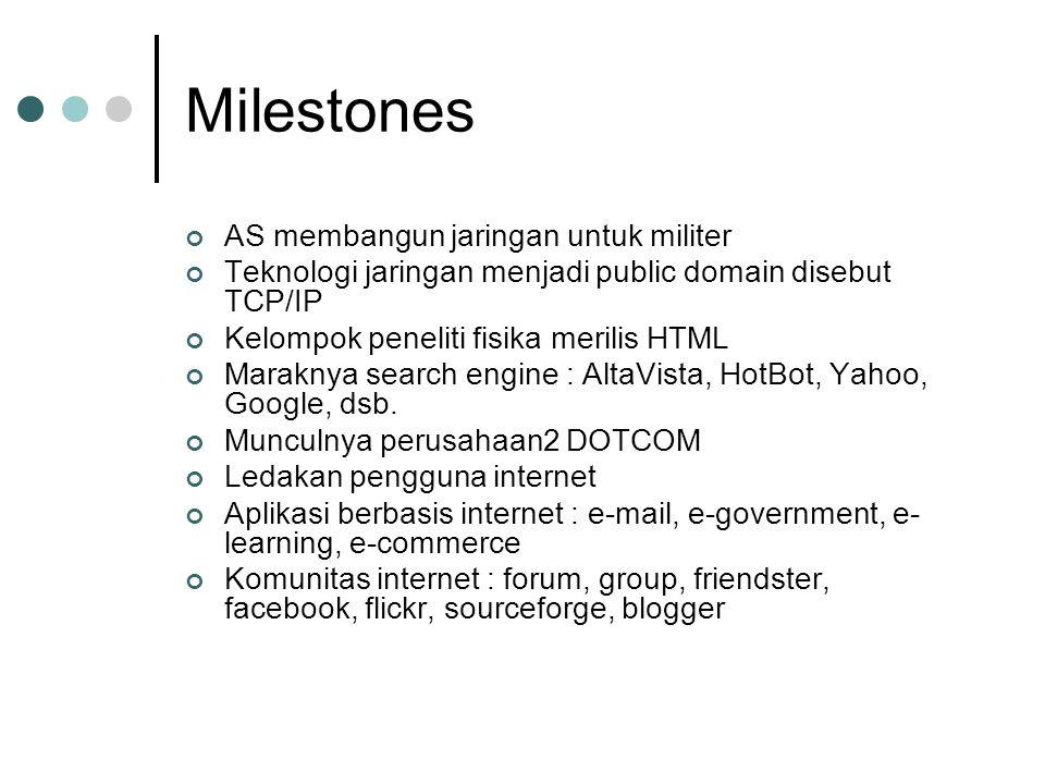 Milestones AS membangun jaringan untuk militer Teknologi jaringan menjadi public domain disebut TCP/IP Kelompok peneliti fisika merilis HTML Maraknya search engine : AltaVista, HotBot, Yahoo, Google, dsb.