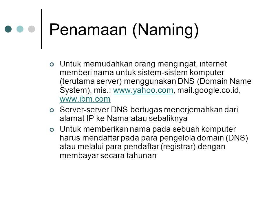 Penamaan (Naming) Untuk memudahkan orang mengingat, internet memberi nama untuk sistem-sistem komputer (terutama server) menggunakan DNS (Domain Name System), mis.: www.yahoo.com, mail.google.co.id, www.ibm.comwww.yahoo.com www.ibm.com Server-server DNS bertugas menerjemahkan dari alamat IP ke Nama atau sebaliknya Untuk memberikan nama pada sebuah komputer harus mendaftar pada para pengelola domain (DNS) atau melalui para pendaftar (registrar) dengan membayar secara tahunan