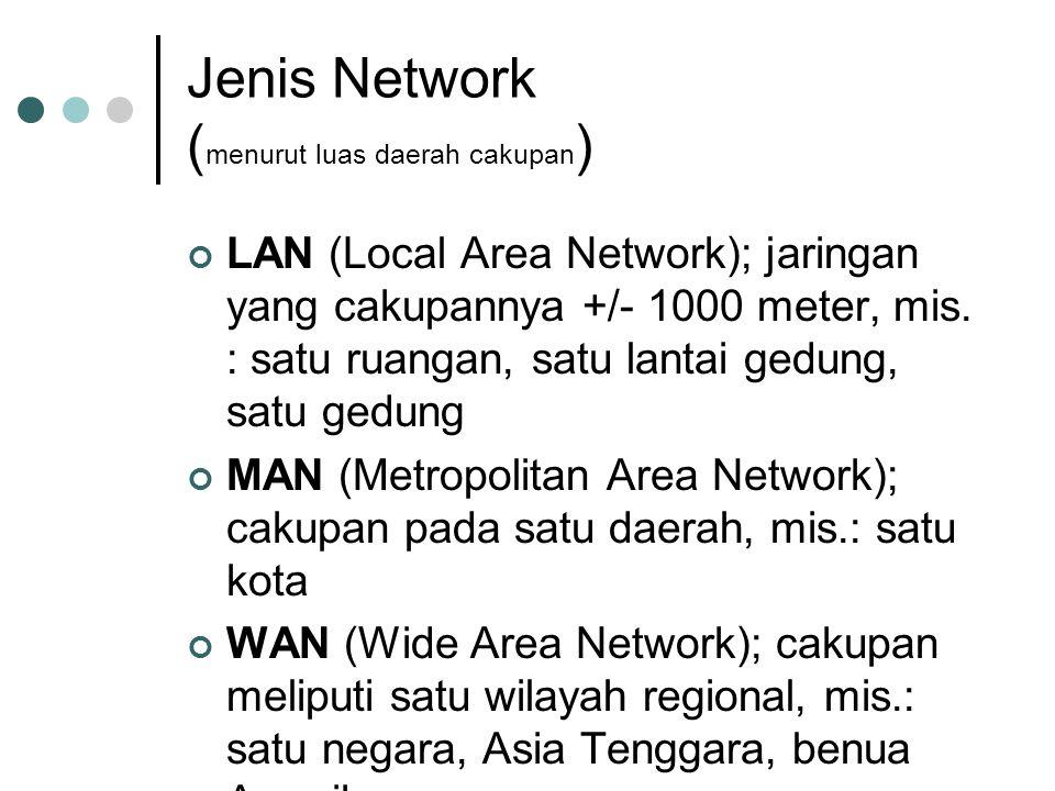 Jenis Network ( menurut luas daerah cakupan ) LAN (Local Area Network); jaringan yang cakupannya +/- 1000 meter, mis.