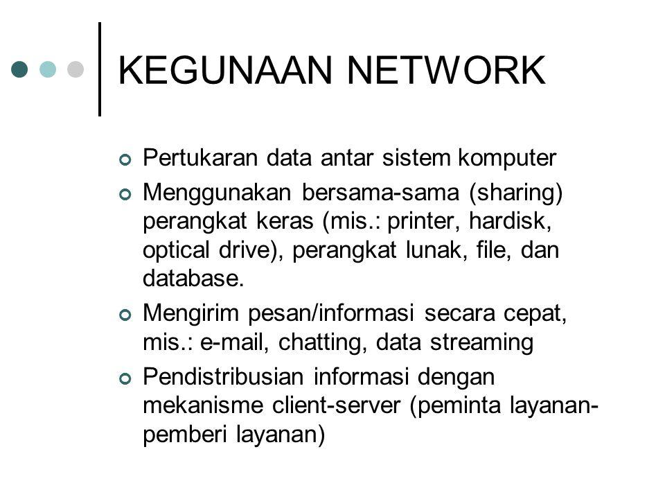 KEGUNAAN NETWORK Pertukaran data antar sistem komputer Menggunakan bersama-sama (sharing) perangkat keras (mis.: printer, hardisk, optical drive), perangkat lunak, file, dan database.