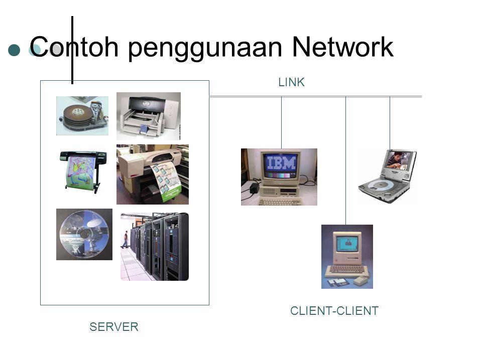 Contoh penggunaan Network SERVER LINK CLIENT-CLIENT