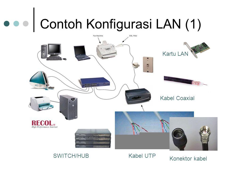 Contoh Konfigurasi LAN (1) SWITCH/HUBKabel UTP Kartu LAN Kabel Coaxial Konektor kabel