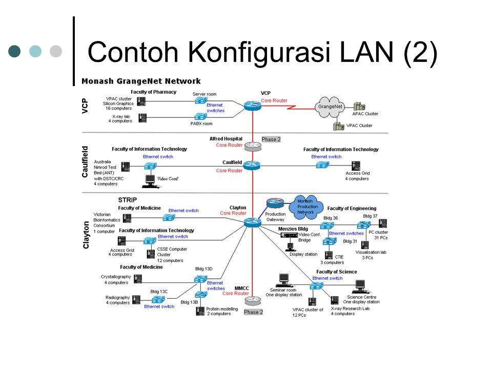 Contoh Konfigurasi LAN (2)