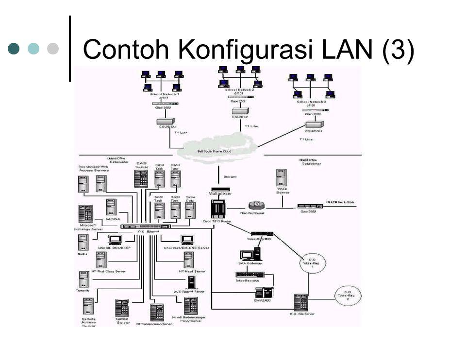 Contoh Konfigurasi LAN (3)