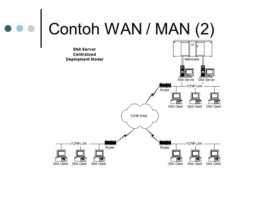 Contoh WAN / MAN (2)