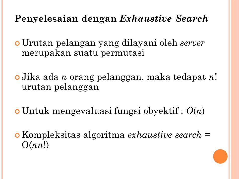 Penyelesaian dengan Exhaustive Search Urutan pelangan yang dilayani oleh server merupakan suatu permutasi Jika ada n orang pelanggan, maka tedapat n !