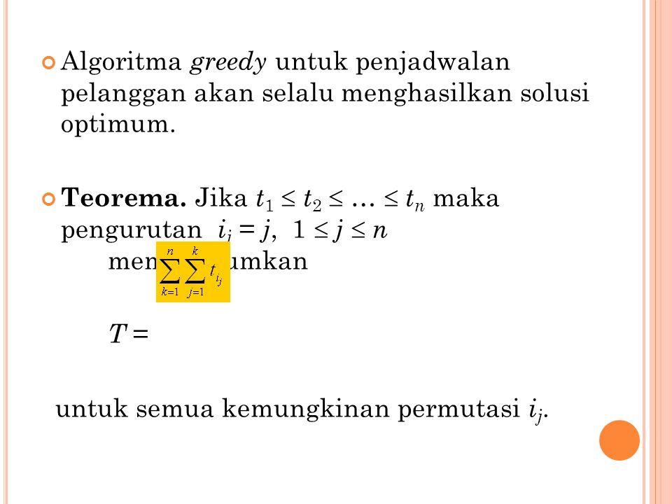 Algoritma greedy untuk penjadwalan pelanggan akan selalu menghasilkan solusi optimum. Teorema. Jika t 1  t 2  …  t n maka pengurutan i j = j, 1  j