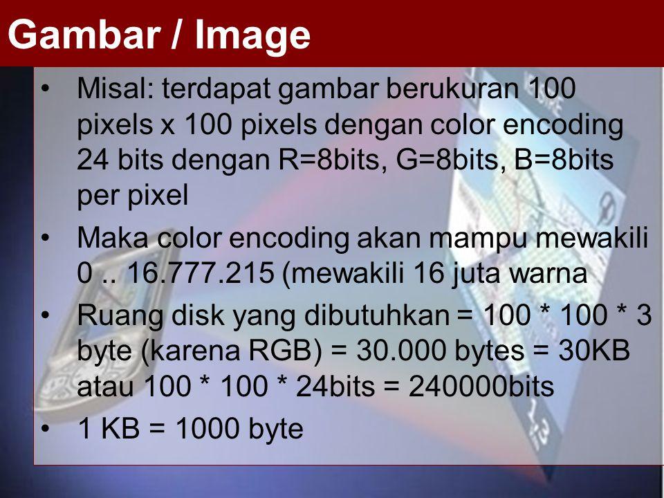 Misal: terdapat gambar berukuran 100 pixels x 100 pixels dengan color encoding 24 bits dengan R=8bits, G=8bits, B=8bits per pixel Maka color encoding