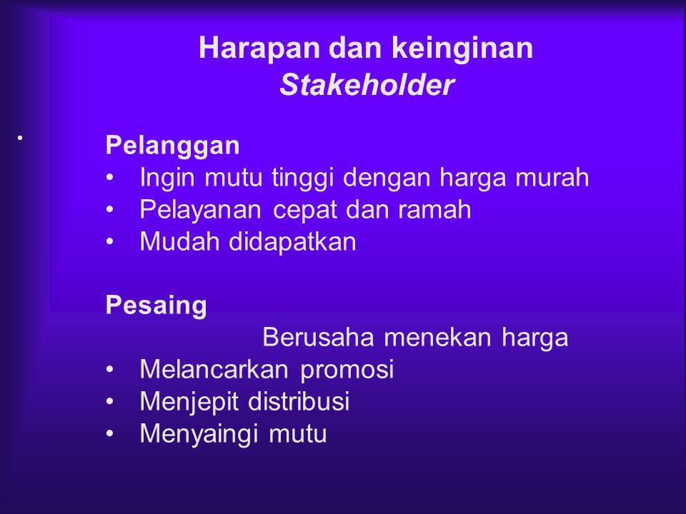 Harapan dan keinginan Stakeholder  Pelanggan Ingin mutu tinggi dengan harga murah Pelayanan cepat dan ramah Mudah didapatkan Pesaing Berusaha menekan