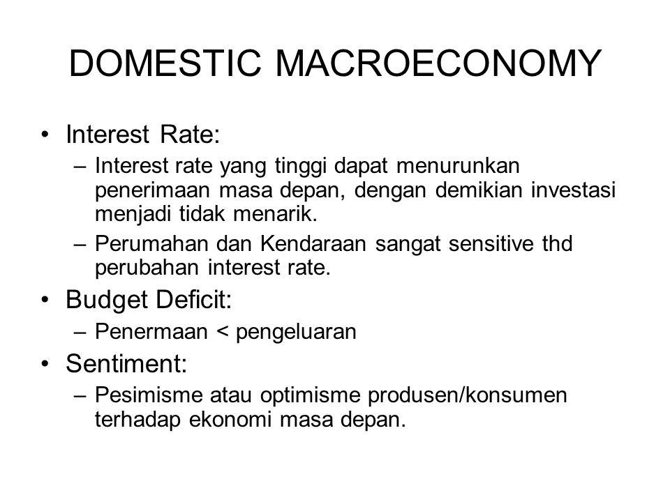 DOMESTIC MACROECONOMY Interest Rate: –Interest rate yang tinggi dapat menurunkan penerimaan masa depan, dengan demikian investasi menjadi tidak menari