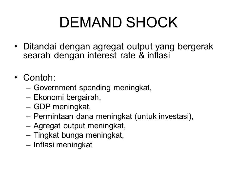 DEMAND SHOCK Ditandai dengan agregat output yang bergerak searah dengan interest rate & inflasi Contoh: –Government spending meningkat, –Ekonomi berga