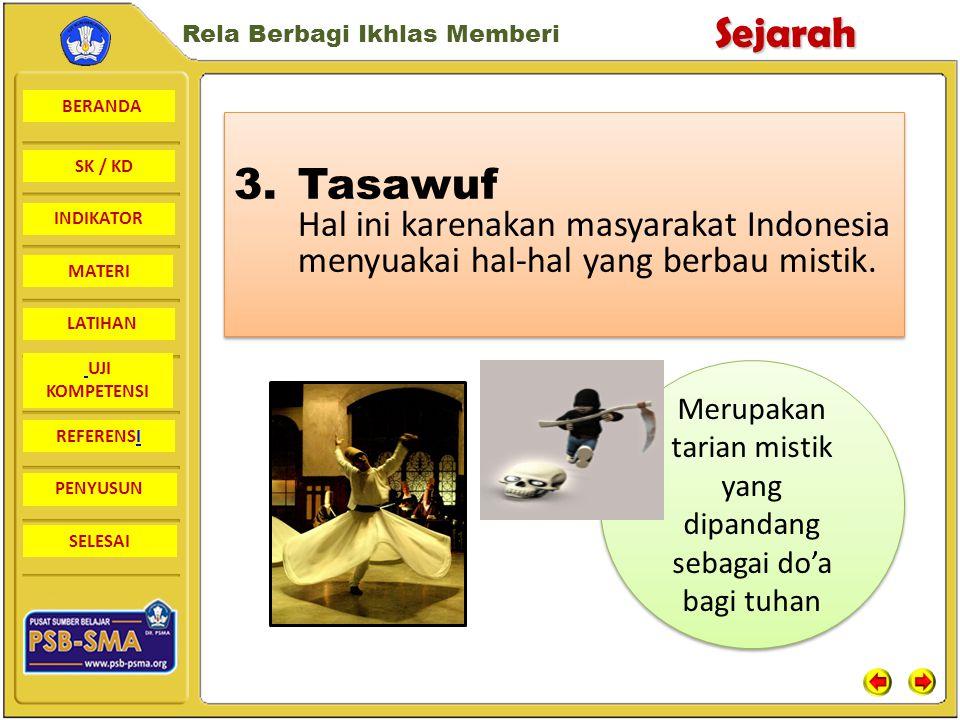 BERANDA SK / KD INDIKATORSejarah Rela Berbagi Ikhlas Memberi MATERI LATIHAN UJI KOMPETENSI REFERENSI PENYUSUN SELESAI Perkawinan : Dilakukan dengan mengajak dan mengikat keluarga yang belum Islam menjadi Islam.