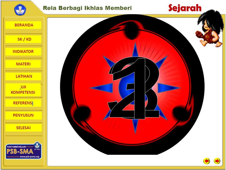 BERANDA SK / KD INDIKATORSejarah Rela Berbagi Ikhlas Memberi MATERI LATIHAN UJI KOMPETENSI REFERENSI PENYUSUN SELESAI Pengaruh Agama Islam di Indonesia 3.Sistem Pemerintahan Raja diganti dengan Sultan.
