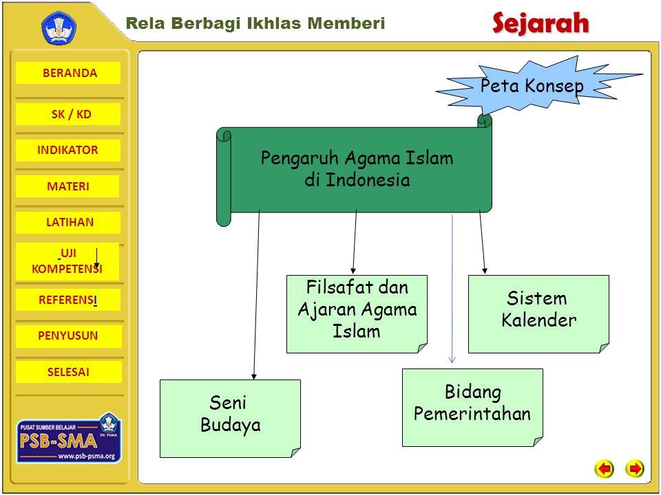 BERANDA SK / KD INDIKATORSejarah Rela Berbagi Ikhlas Memberi MATERI LATIHAN UJI KOMPETENSI REFERENSI PENYUSUN SELESAI Islam masuk ke Lombok Islam masuk ke Lombok pada permulaan abad ke-16 Masehi.