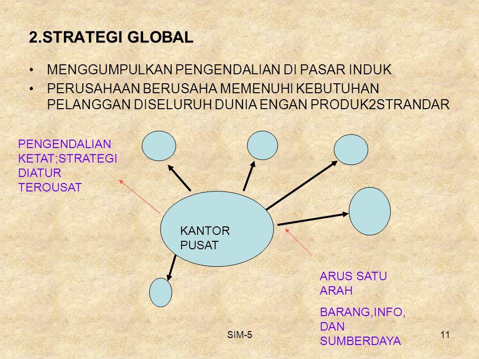 SIM-511 2.STRATEGI GLOBAL MENGGUMPULKAN PENGENDALIAN DI PASAR INDUK PERUSAHAAN BERUSAHA MEMENUHI KEBUTUHAN PELANGGAN DISELURUH DUNIA ENGAN PRODUK2STRANDAR PENGENDALIAN KETAT;STRATEGI DIATUR TEROUSAT ARUS SATU ARAH BARANG,INFO, DAN SUMBERDAYA KANTOR PUSAT