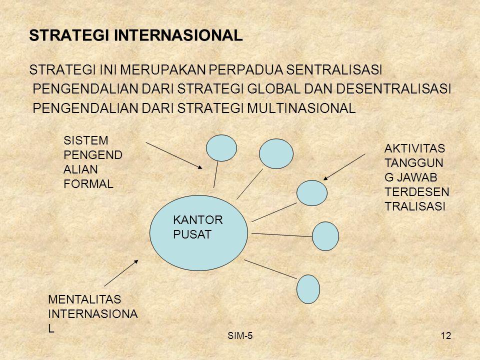 SIM-512 STRATEGI INTERNASIONAL STRATEGI INI MERUPAKAN PERPADUA SENTRALISASI PENGENDALIAN DARI STRATEGI GLOBAL DAN DESENTRALISASI PENGENDALIAN DARI STRATEGI MULTINASIONAL KANTOR PUSAT SISTEM PENGEND ALIAN FORMAL MENTALITAS INTERNASIONA L AKTIVITAS TANGGUN G JAWAB TERDESEN TRALISASI