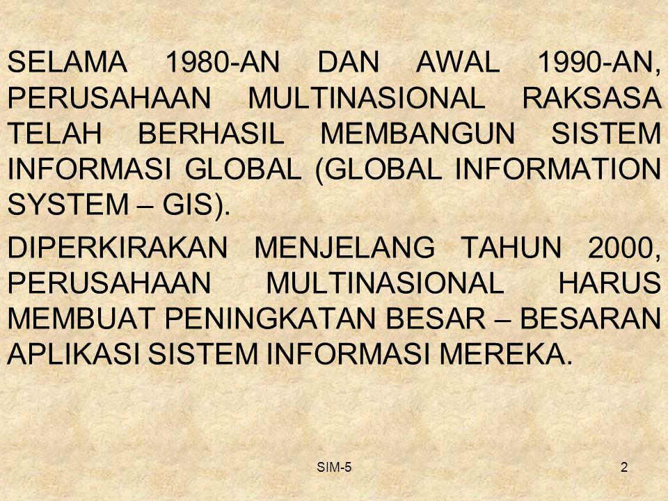 SIM-52 SELAMA 1980-AN DAN AWAL 1990-AN, PERUSAHAAN MULTINASIONAL RAKSASA TELAH BERHASIL MEMBANGUN SISTEM INFORMASI GLOBAL (GLOBAL INFORMATION SYSTEM – GIS).