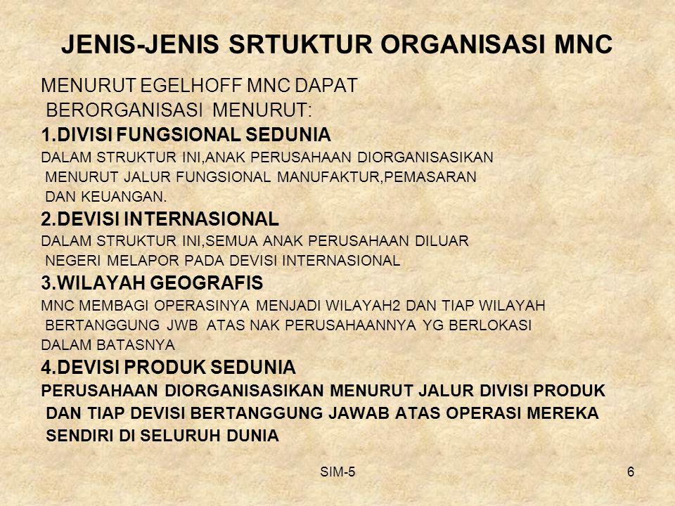 SIM-56 JENIS-JENIS SRTUKTUR ORGANISASI MNC MENURUT EGELHOFF MNC DAPAT BERORGANISASI MENURUT: 1.DIVISI FUNGSIONAL SEDUNIA DALAM STRUKTUR INI,ANAK PERUSAHAAN DIORGANISASIKAN MENURUT JALUR FUNGSIONAL MANUFAKTUR,PEMASARAN DAN KEUANGAN.
