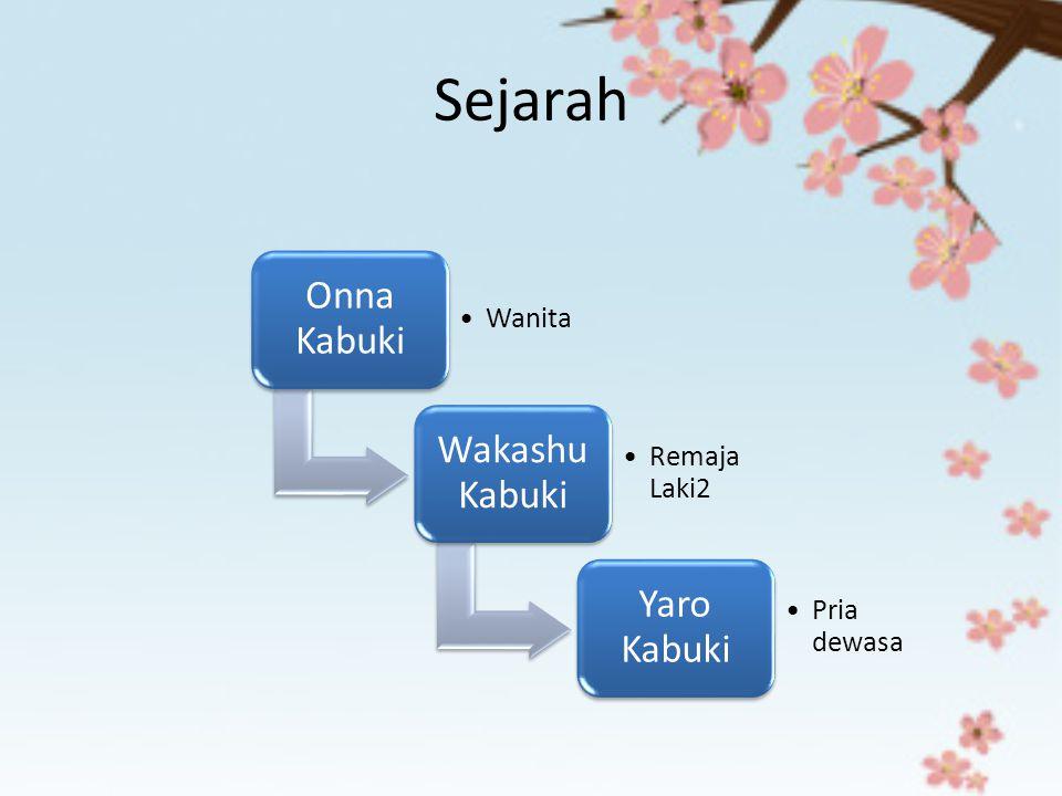 Sejarah Onna Kabuki Wanita Wakashu Kabuki Remaja Laki2 Yaro Kabuki Pria dewasa