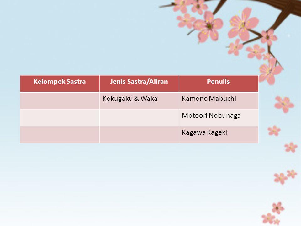 Kelompok SastraJenis Sastra/AliranPenulis Kokugaku & WakaKamono Mabuchi Motoori Nobunaga Kagawa Kageki