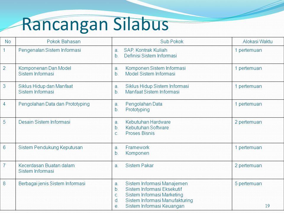 Rancangan Silabus NoPokok BahasanSub PokokAlokasi Waktu 1Pengenalan Sistem Informasia. SAP, Kontrak Kuliah b. Definisi Sistem Informasi 1 pertemuan 2K