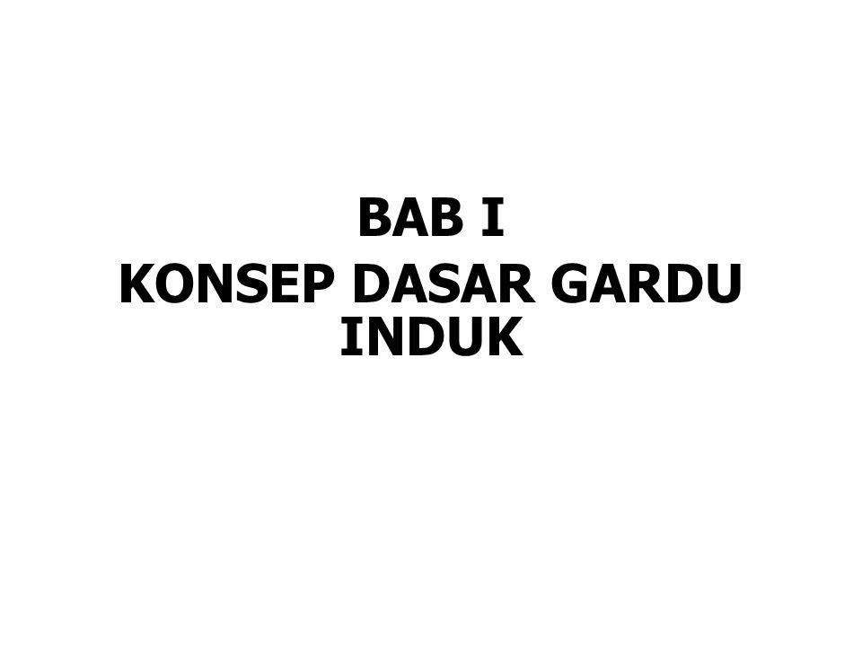 BAB III KOMPONEN (BAGIAN- BAGIAN) LISTRIK GARDU INDUK