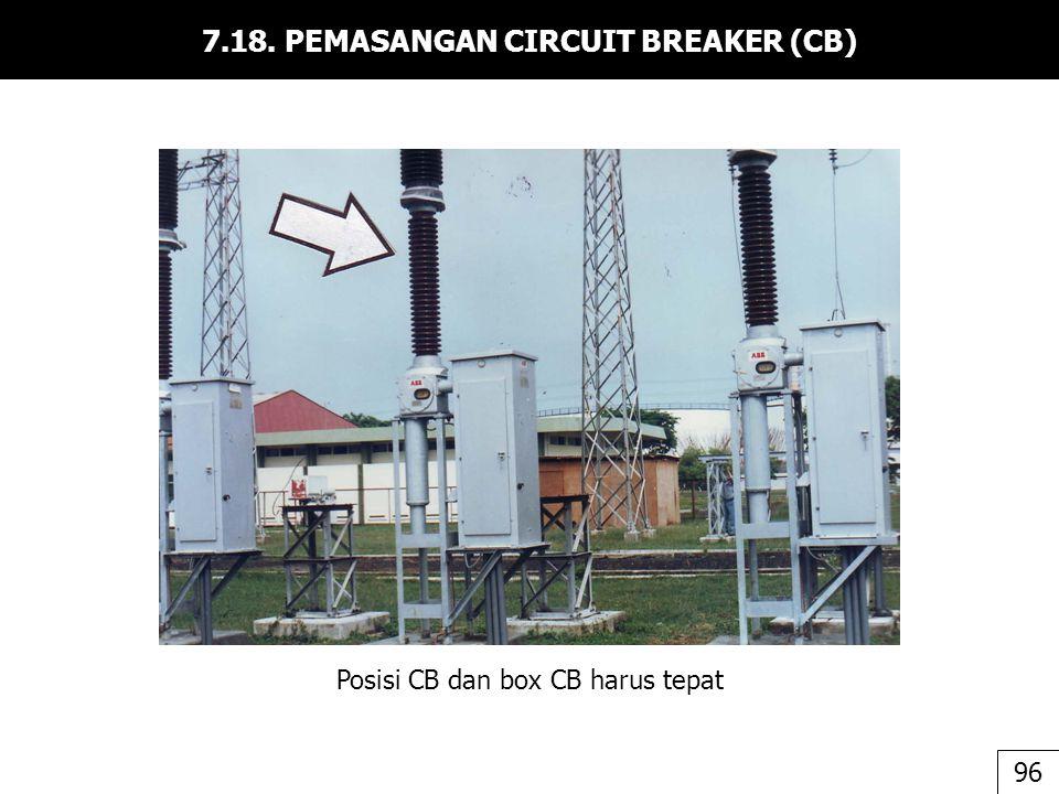 7.18. PEMASANGAN CIRCUIT BREAKER (CB) Posisi CB dan box CB harus tepat 96