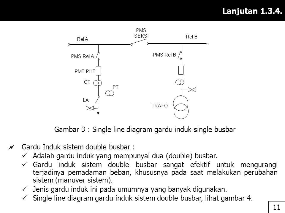 Lanjutan 1.3.4.  Gardu Induk sistem double busbar : Adalah gardu induk yang mempunyai dua (double) busbar. Gardu induk sistem double busbar sangat ef