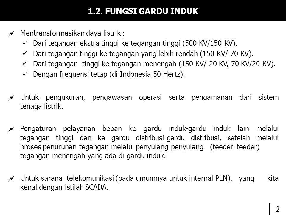 1.2. FUNGSI GARDU INDUK  Mentransformasikan daya listrik : Dari tegangan ekstra tinggi ke tegangan tinggi (500 KV/150 KV). Dari tegangan tinggi ke te