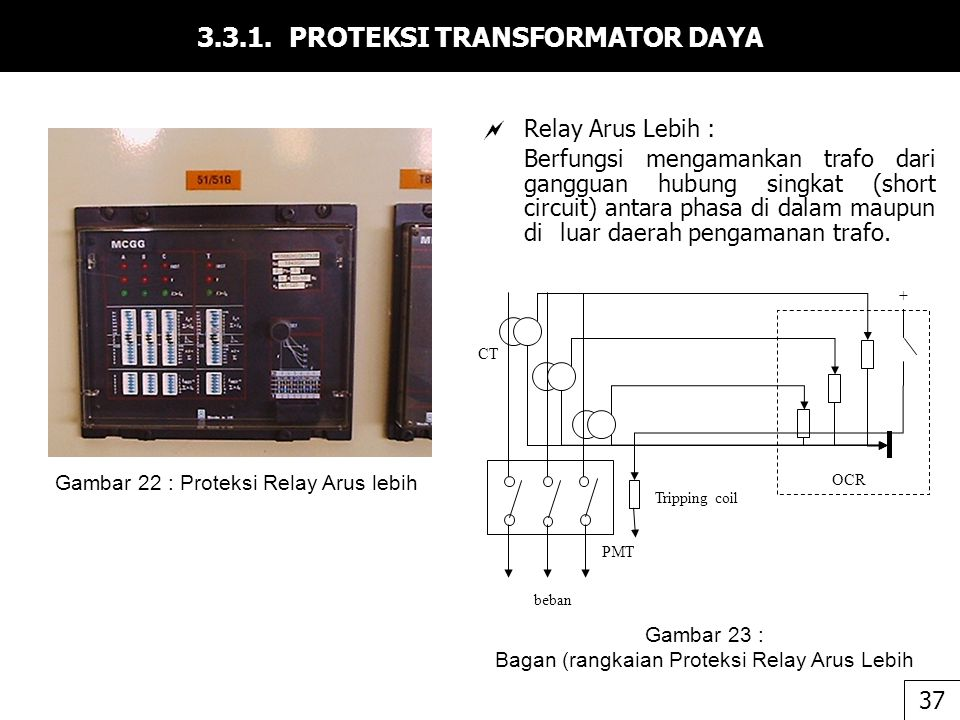 3.3.1. PROTEKSI TRANSFORMATOR DAYA  Relay Arus Lebih : Berfungsi mengamankan trafo dari gangguan hubung singkat (short circuit) antara phasa di dalam