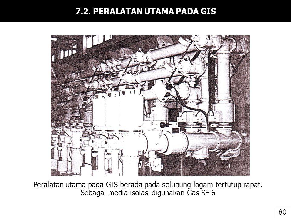 7.2. PERALATAN UTAMA PADA GIS Peralatan utama pada GIS berada pada selubung logam tertutup rapat. Sebagai media isolasi digunakan Gas SF 6 80
