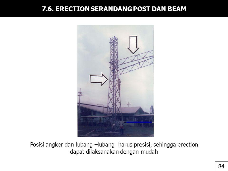 7.6. ERECTION SERANDANG POST DAN BEAM Posisi angker dan lubang –lubang harus presisi, sehingga erection dapat dilaksanakan dengan mudah 84