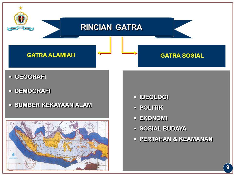  IDEOLOGI  POLITIK  EKONOMI  SOSIAL BUDAYA  PERTAHAN & KEAMANAN  IDEOLOGI  POLITIK  EKONOMI  SOSIAL BUDAYA  PERTAHAN & KEAMANAN  GEOGRAFI 