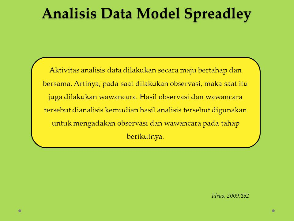Aktivitas analisis data dilakukan secara maju bertahap dan bersama. Artinya, pada saat dilakukan observasi, maka saat itu juga dilakukan wawancara. Ha