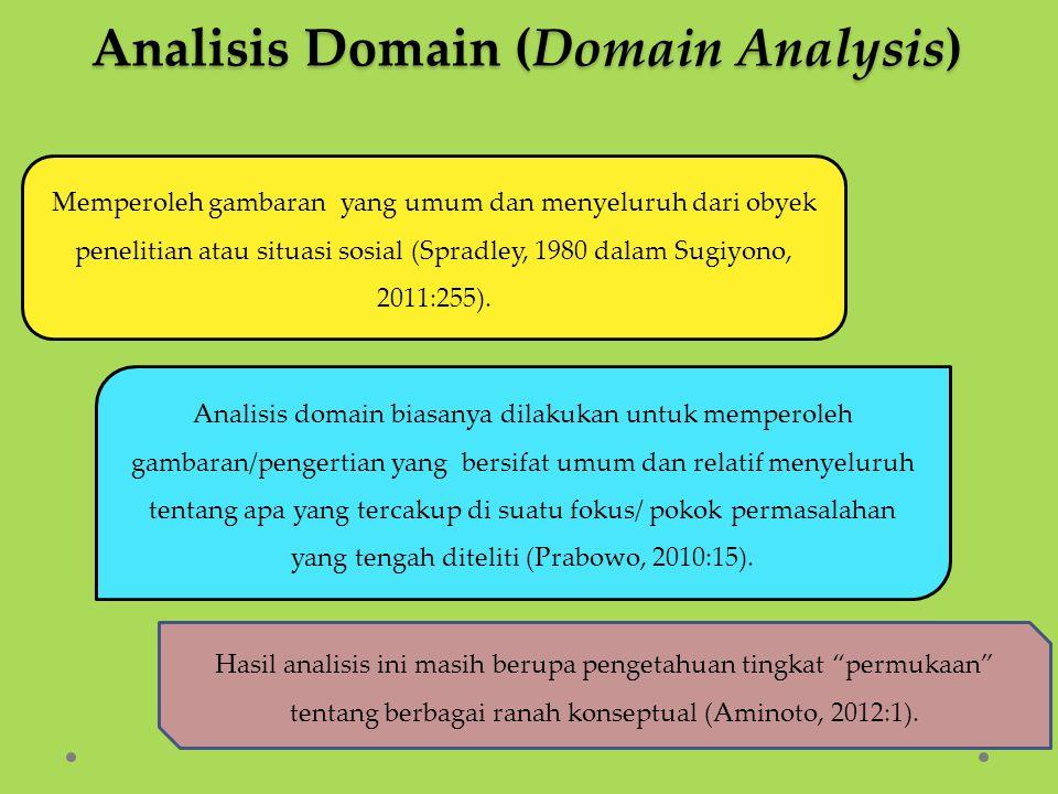 Analisis Domain (Domain Analysis) Memperoleh gambaran yang umum dan menyeluruh dari obyek penelitian atau situasi sosial (Spradley, 1980 dalam Sugiyon