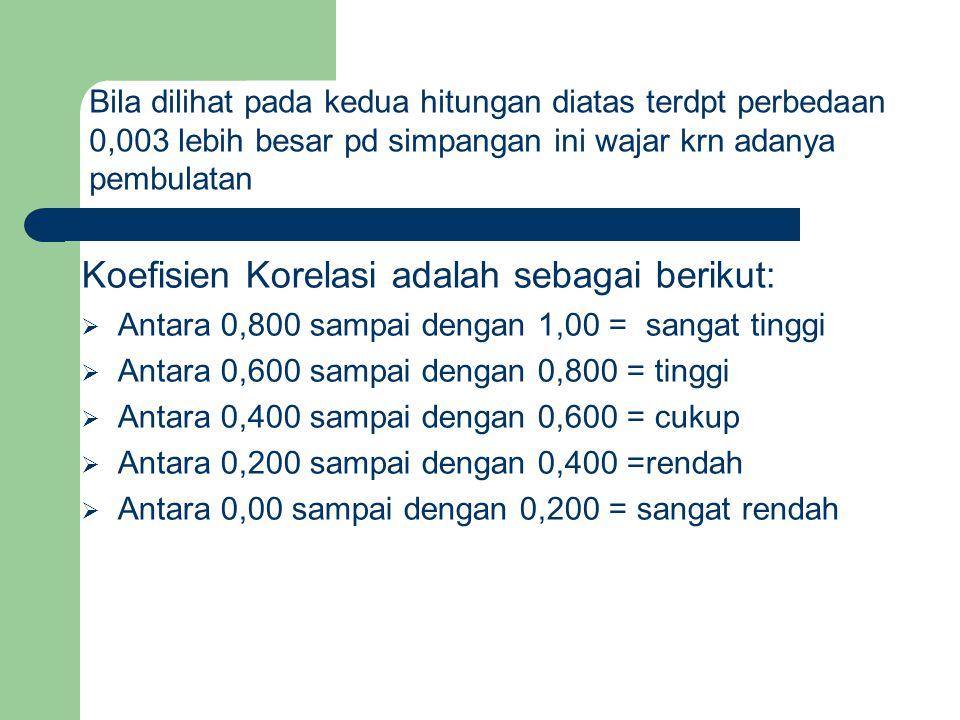 Koefisien Korelasi adalah sebagai berikut:  Antara 0,800 sampai dengan 1,00 = sangat tinggi  Antara 0,600 sampai dengan 0,800 = tinggi  Antara 0,40