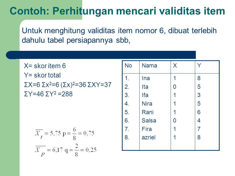Contoh: Perhitungan mencari validitas item X= skor item 6 Y= skor total ΣX=6 Σx 2 =6 (Σx) 2 =36 ΣXY=37 ΣY=46 ΣY 2 =288 NoNamaXY 1. 2. 3. 4. 5. 6. 7. 8