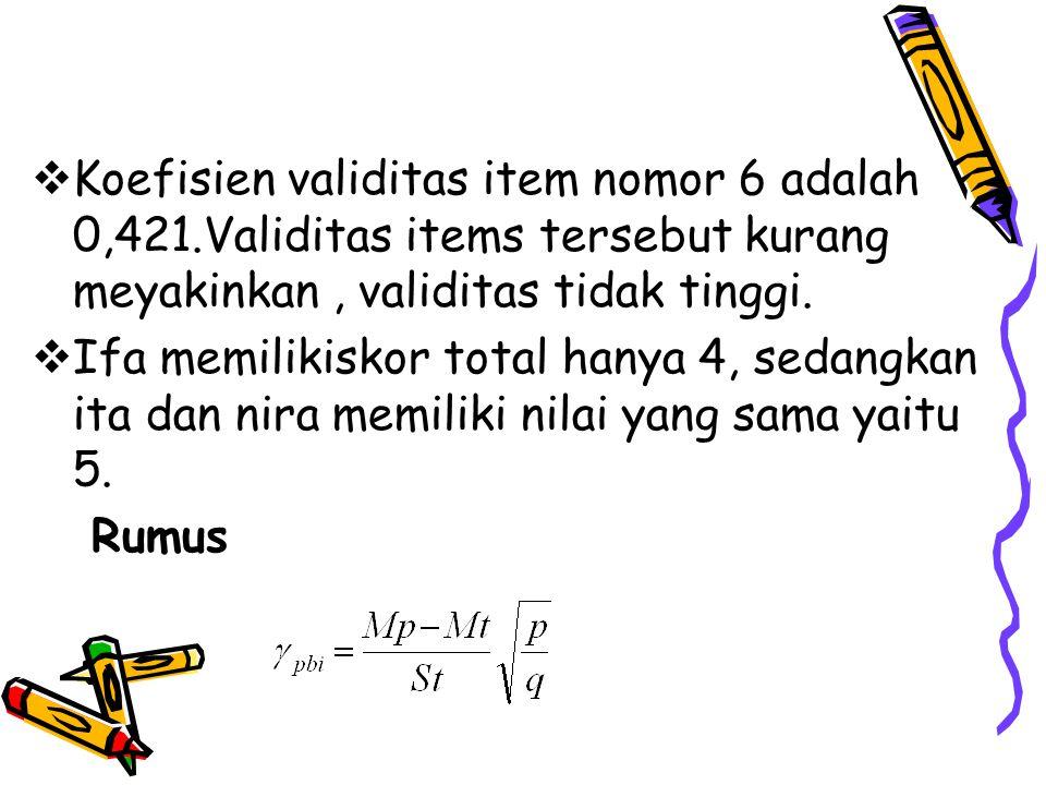  Koefisien validitas item nomor 6 adalah 0,421.Validitas items tersebut kurang meyakinkan, validitas tidak tinggi.  Ifa memilikiskor total hanya 4,