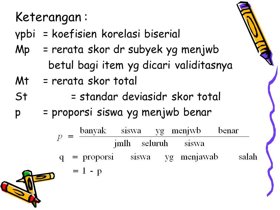Keterangan : γpbi= koefisien korelasi biserial Mp= rerata skor dr subyek yg menjwb betul bagi item yg dicari validitasnya Mt= rerata skor total St= st