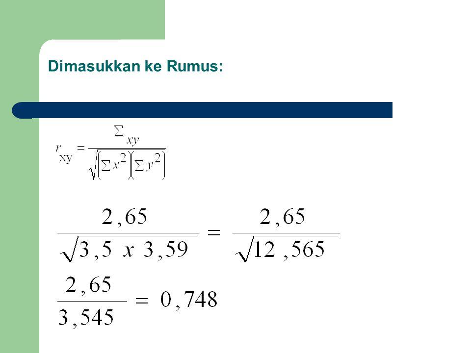 Tabel : Persiapan U/ Mencari Validitas Tes Prestasi B.Ing NoNamaXYX2X2 Y2Y2 XY 1.